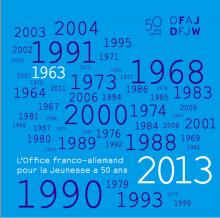 Corine Defrance, Ulrich Pfeil, L'Office franco-allemand pour la Jeunesse a 50 ans / 50 Jahre Deutsch-Französisches Jugendwerk